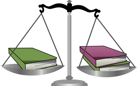 How Do You Feel About Weighted GPA? – Click Here To Take